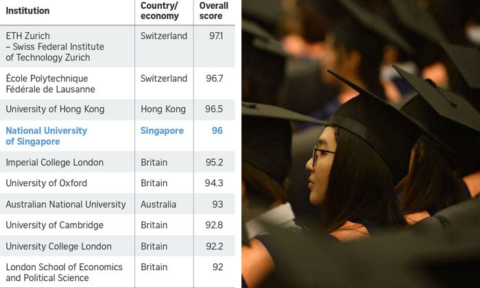 Photo on the left: ST Files Photo on the right: Times Higher Education/Straits Times Graphic